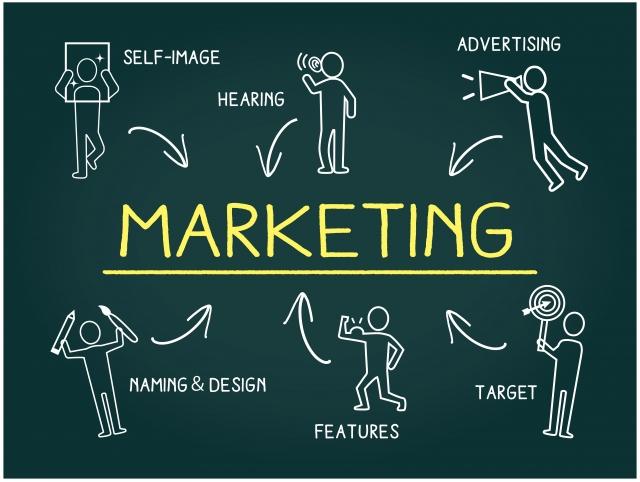 マーケティング広告