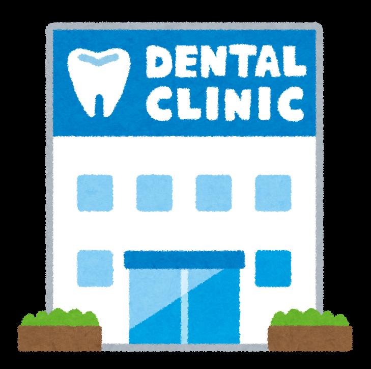 多すぎる歯医者の中で勝ち残るには集客力が必須